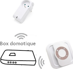 box domotique eclairage